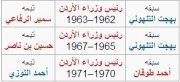 وصفي التل مع والده عرار